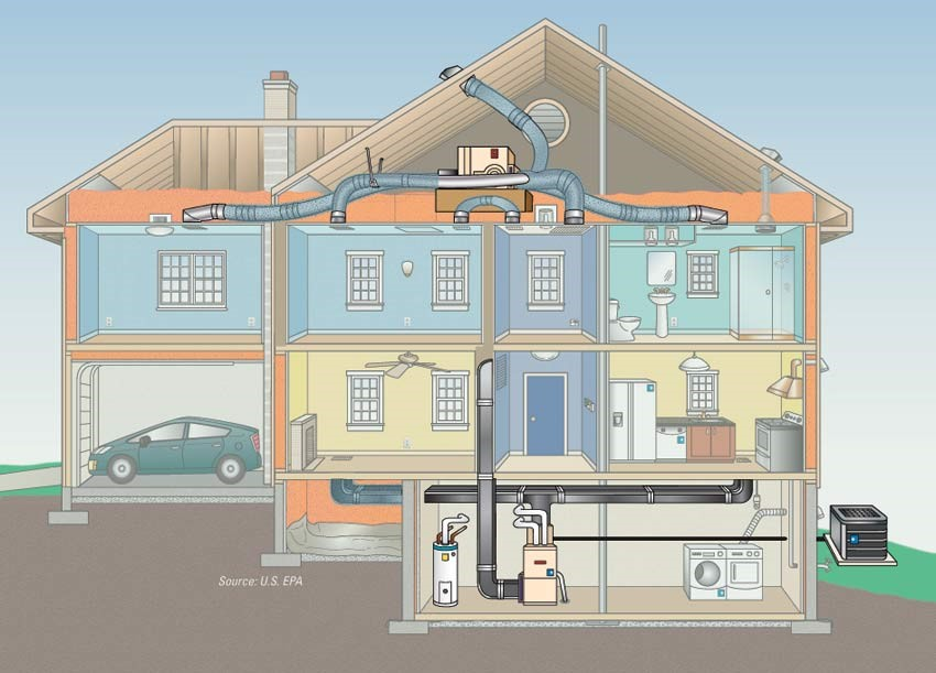Hvac repair servicing lesnna appliance repair - What kind of air conditioner should you choose for your home ...